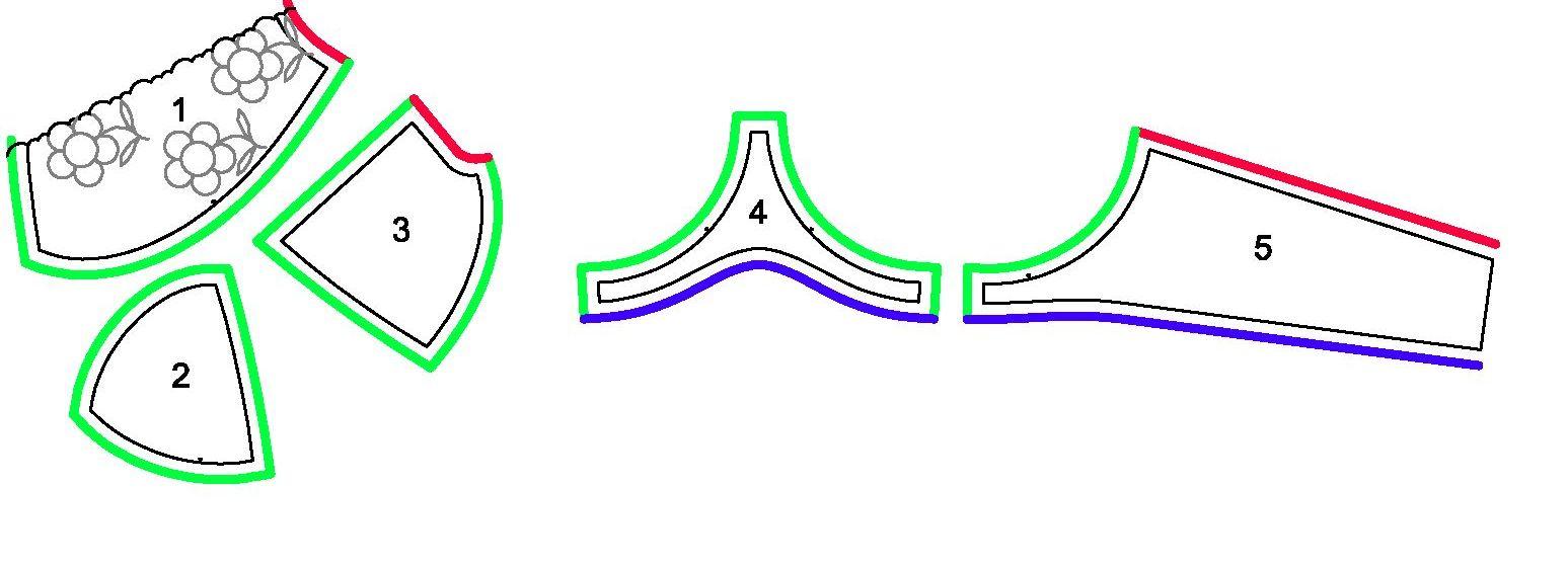 Schnitterstellung / Pattern making